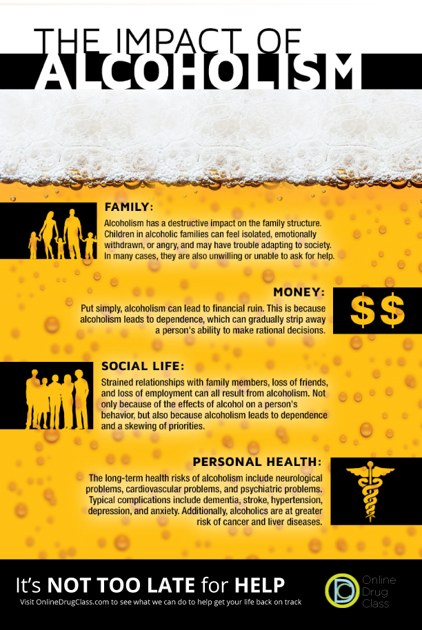 impact of alcohol The truth about what alcohol does to your body when someone starts out drinking, he or she feels relaxed, confident, happy, sociable the pleasurable effects of alcohol are undeniable.