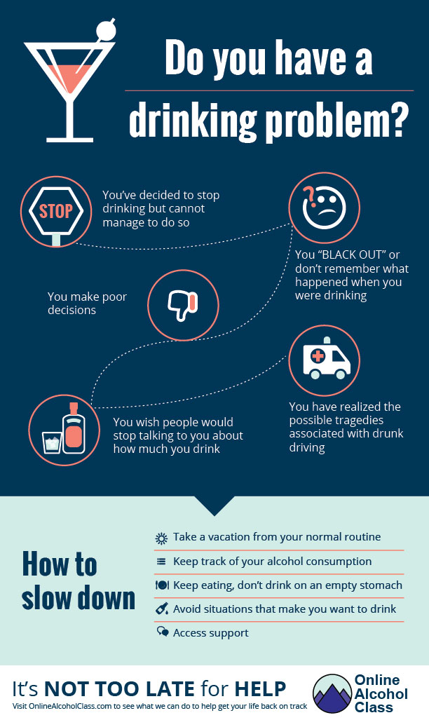 Do You Have a Drinking Problem? - Discover If You Drink ...